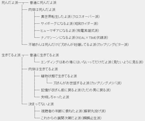 20210910_040756-480x399 「仮面ライダーバルカン&バルキリー」の最後どういうこと?(ネタバレ注意)